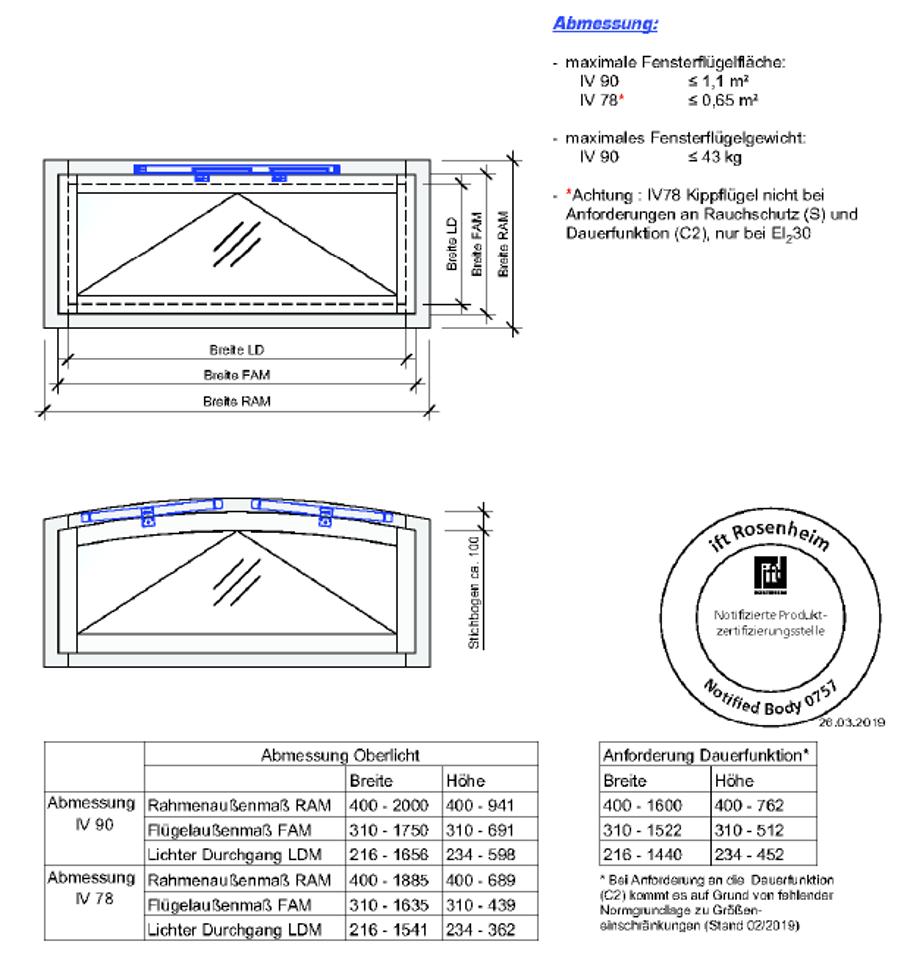 Branschutzfenster F30 Spezifikation 3
